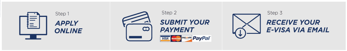Visa Brazil - 3 Steps Required